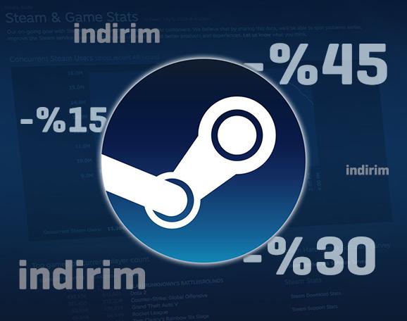 2021 Yılı Steam İndirim Tarihleri